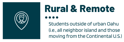 Rural & remote students are those who live outside of urban Oahu, including all students on neighboring islands and those who move from the Continental U.S.