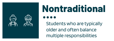 Nontraditional students are those who are typically older and balance multiple responsibilities